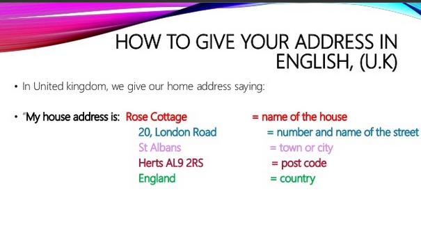 Hướng dẫn cách viết địa chỉ bằng tiếng Anh - hsvvn vn